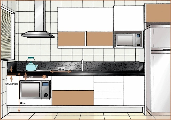 Kitchen accessories and kitchen appliances planning the for Proper kitchen layout