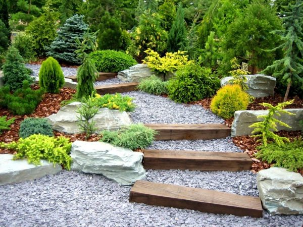 Gartengestaltung - Plan your landscape budget with our ideas