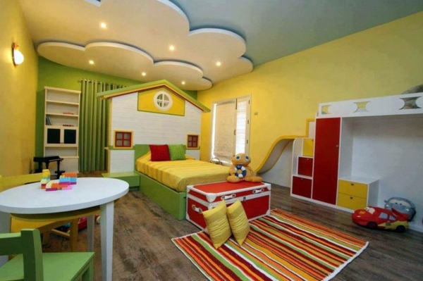 Sky Ceiling 125 Great Ideas For Childrenu0027s Room Design Part 54