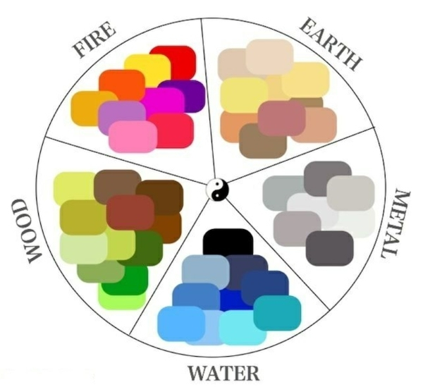 Feng Shui Rules - Tips for Designing a Feng Shui home